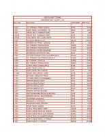 Aristo-Craft Preisliste 2009 (price list 2009)
